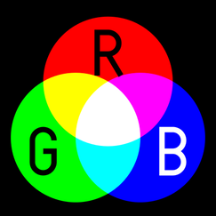 440px-AdditiveColor.svg