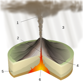 440px-Plinian_Eruption-numbers.svg